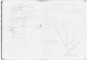 Joseph Beuys Zeichnungen zu: Leonardo da Vinci, Codices Madrid, 1975
